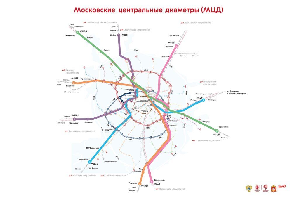 Схема Метро, МЦК и МЦД - Единый Транспортный Портал